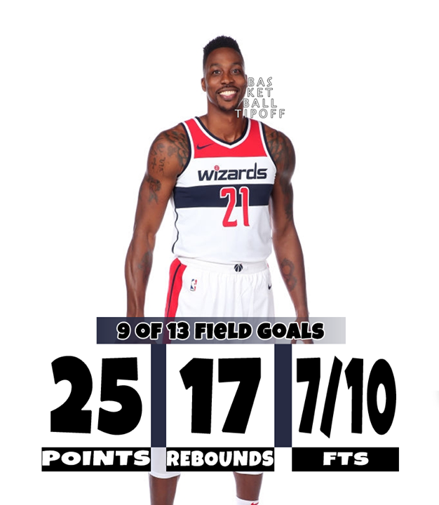 Dwight Howard Has Been One Of The Most Consistent Centres In Years Can Washington Wizards 104pts Catch Up With Him Brooklyn Ne Nba News Rebounding Field Goal
