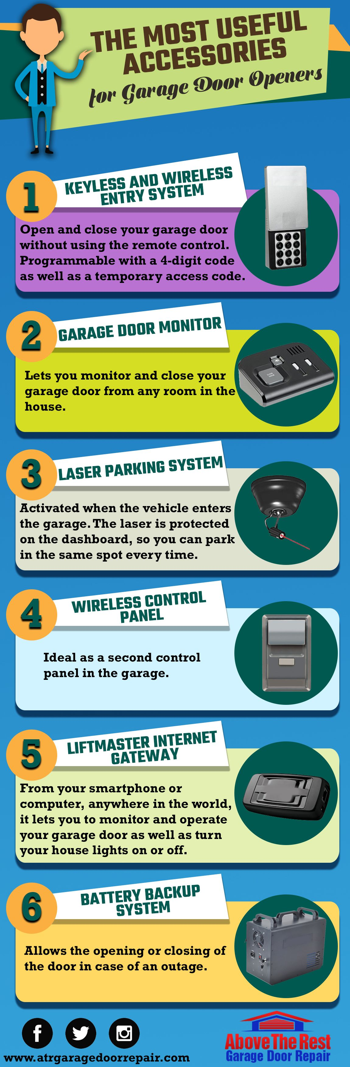 The Most Useful Accessories For Garage Door Openers Garage Door Repair Garage Doors Garage