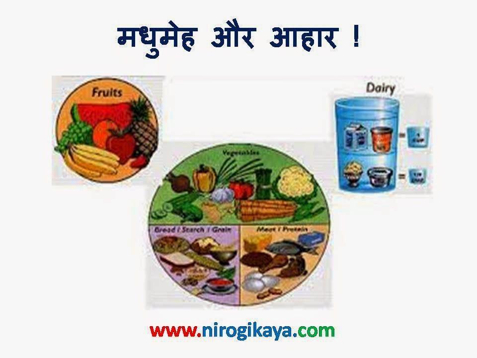 Diabetes Diet Chart Health