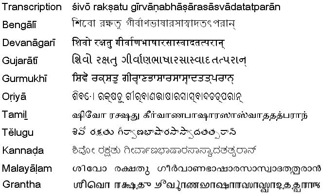 Evolution Of Alphabets Sanskrit Quotes Sanskrit Gayatri Mantra