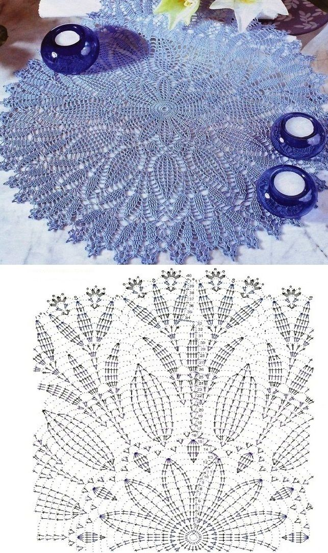 Handmade Tablecloth... ♥ Deniz ♥ | Салфетки | Pinterest | Carpeta ...