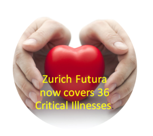 Zurich Futura Critical Illness List Updated With Details