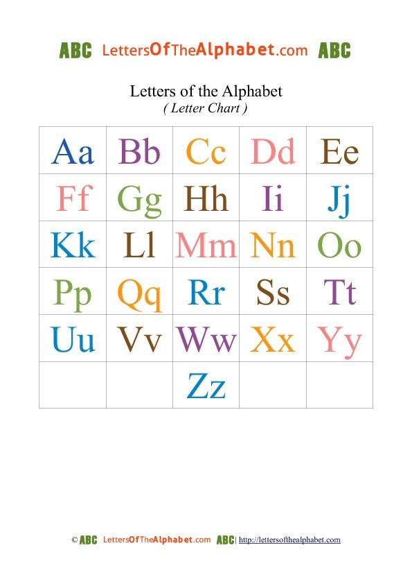 mixed case letter alphabet letter chart mixed multi colored literacy 23671 | b62a215723f24c88af50090785117df0