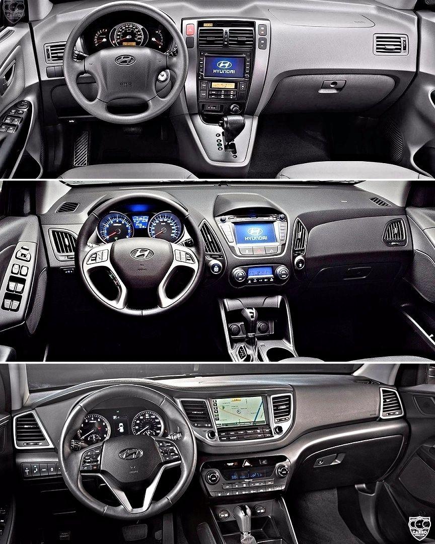 Hyundai Tucson Tres Geracoes A Venda No Brasil Voltamos Com Um