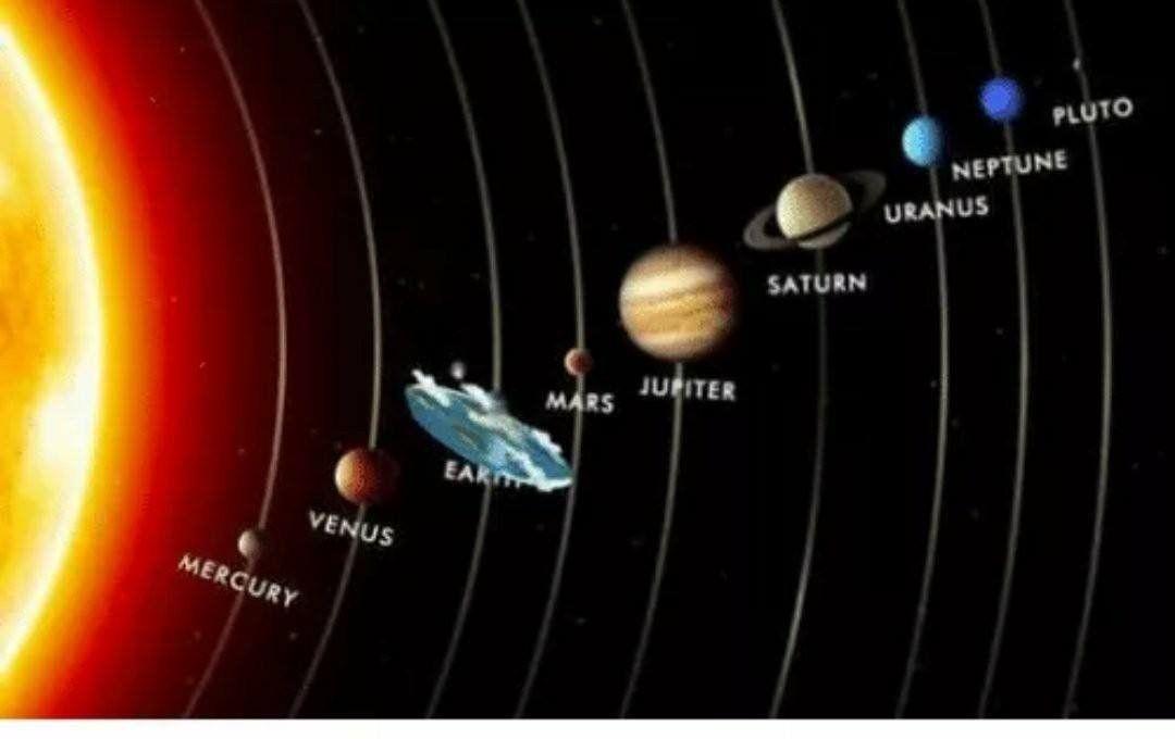 La Terre Plate Terre Plate Terre