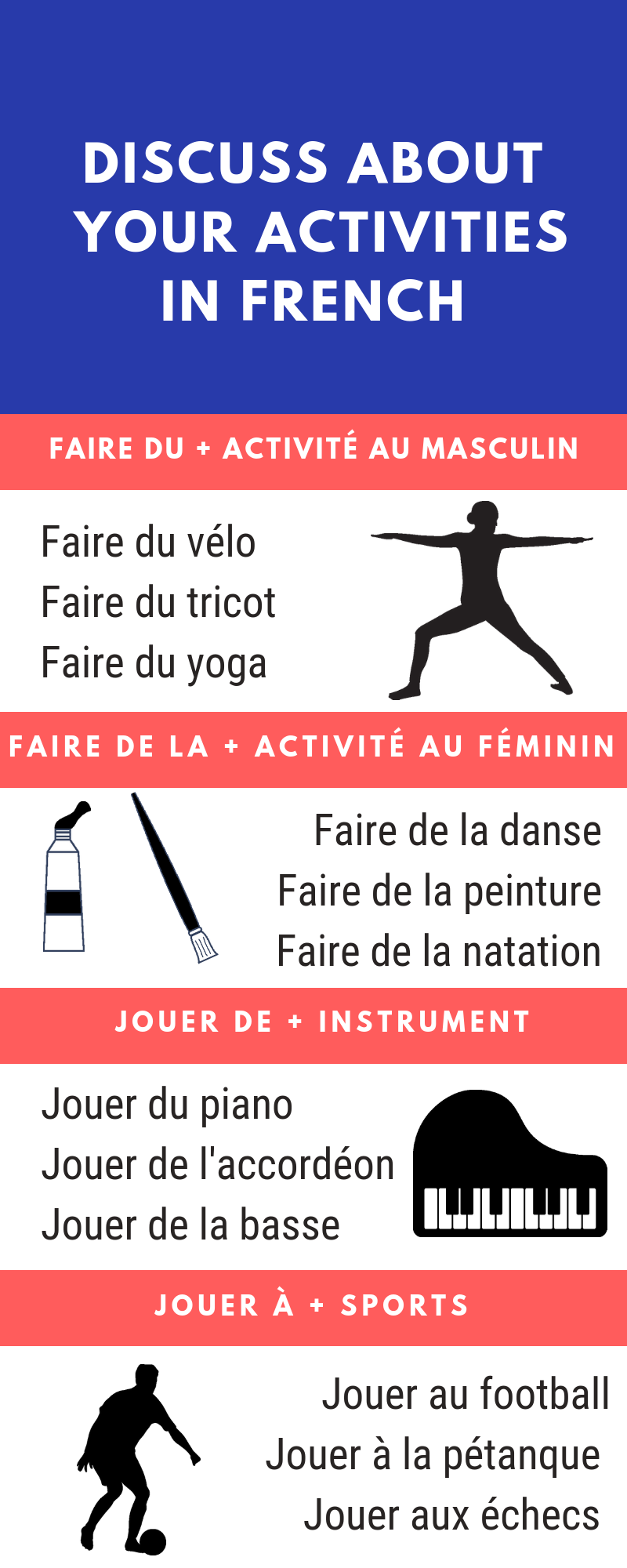 How to talk about your activities in French | The BEST of French