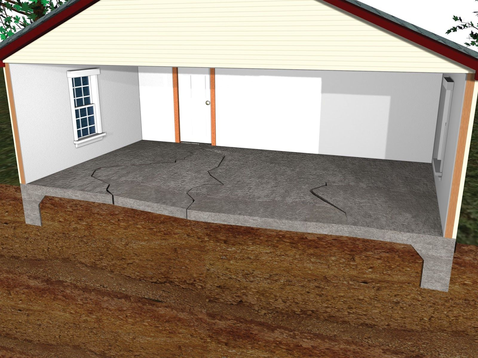 Pier & Beam Foundation Repair What Is It how build