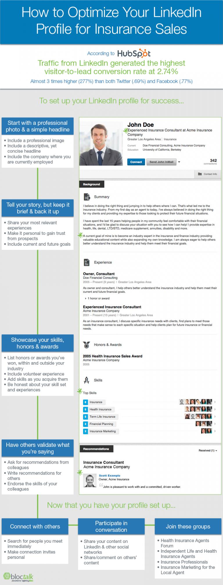 Les 7 Erreurs A Ne Surtout Pas Commettre Dans Votre Profil Linkedin Profil 7 Erreurs Astuces