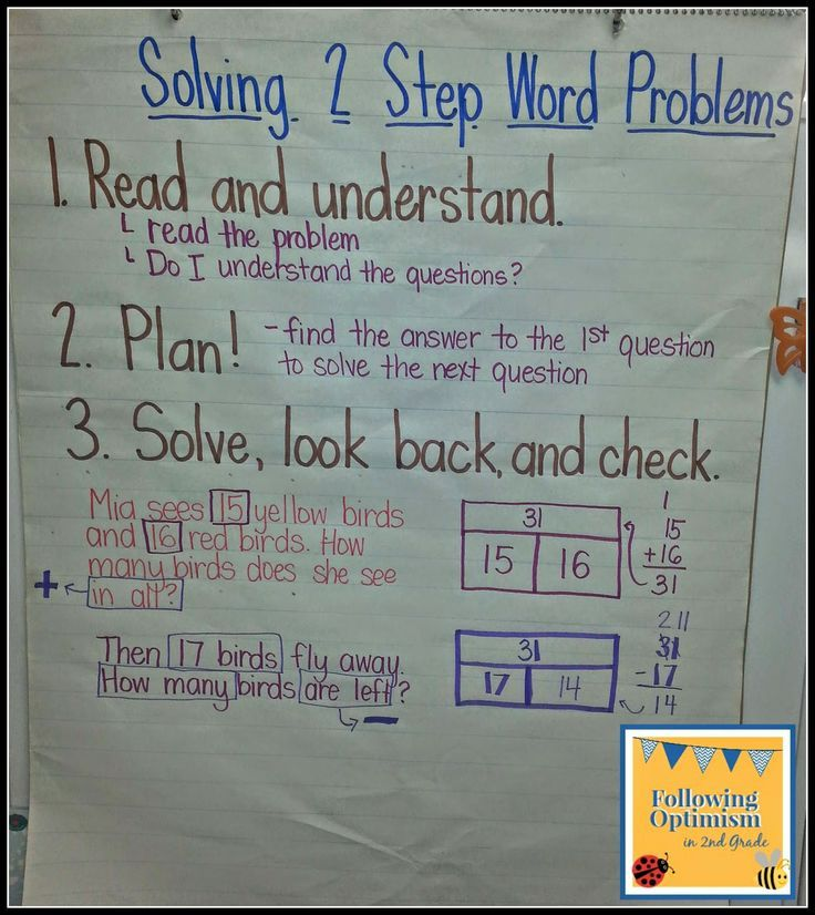 Two Step Word Problems - Following Optimism in 2nd Grade | Word ...