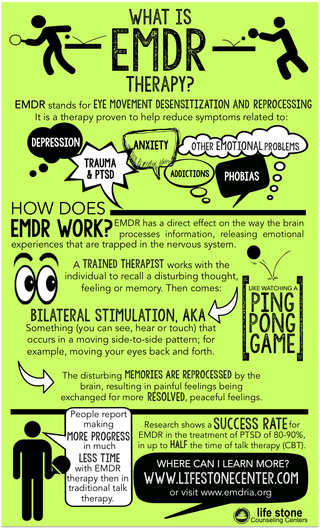 What Is Emdr Therapy How Does Emdr Therapy Work What