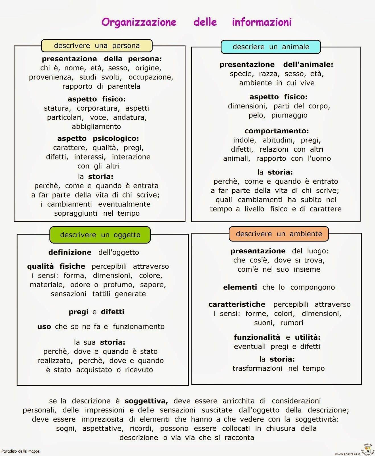 Pin Di Cristi Rodriguez Su Italiano Scuola Insegnamento Della