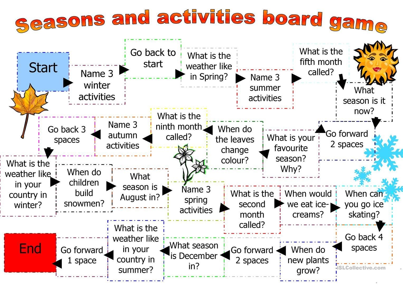 Image Result For Board Games Using Comparatives And