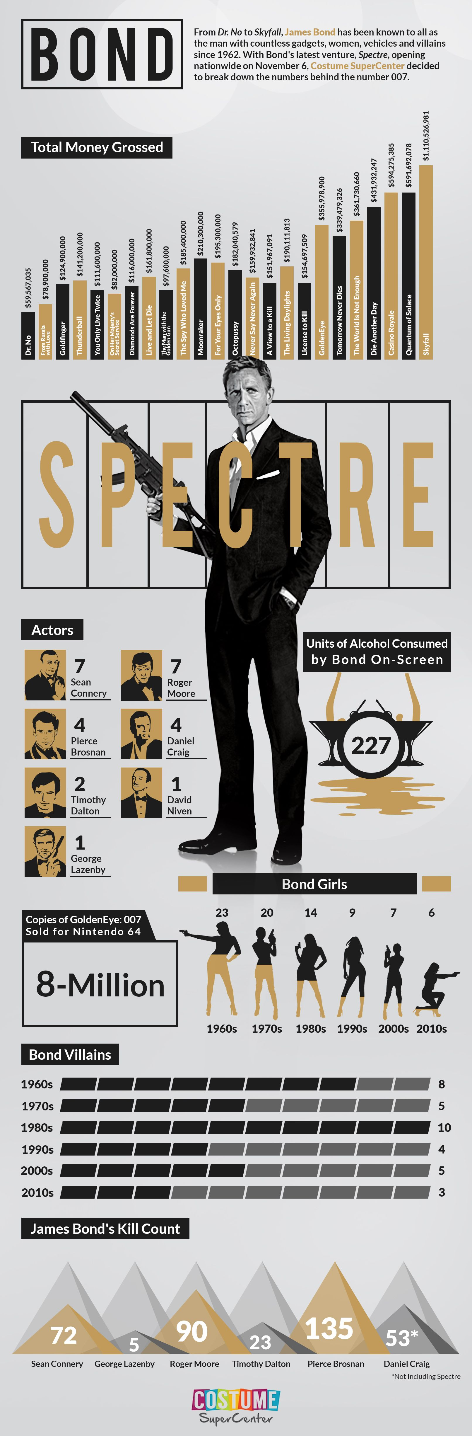 007 James Bond Daniel Craig Spectre Shooting Movie Poster Fabric Decor 116