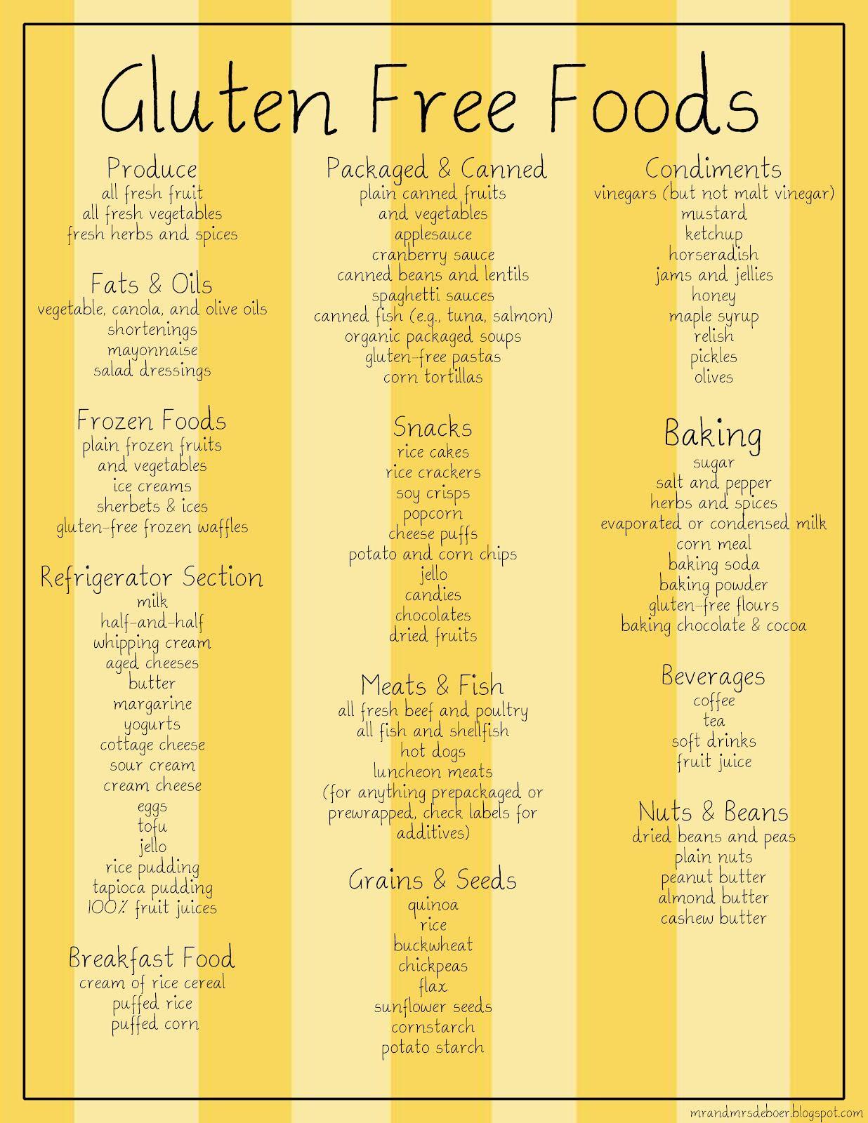 Glutenvrij gluten free foods free food and gluten free - Blog cuisine ss gluten ...