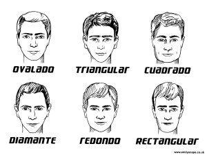 Estilos De Barba Para Cada Rostro Tipos De Cara Hombre Tipos De Barba Rostro Hombre