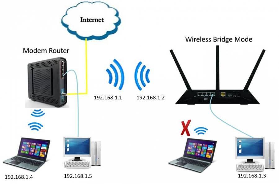 0556789741 Computer Services Classifieds in Dubai UAE  Dubai wifi