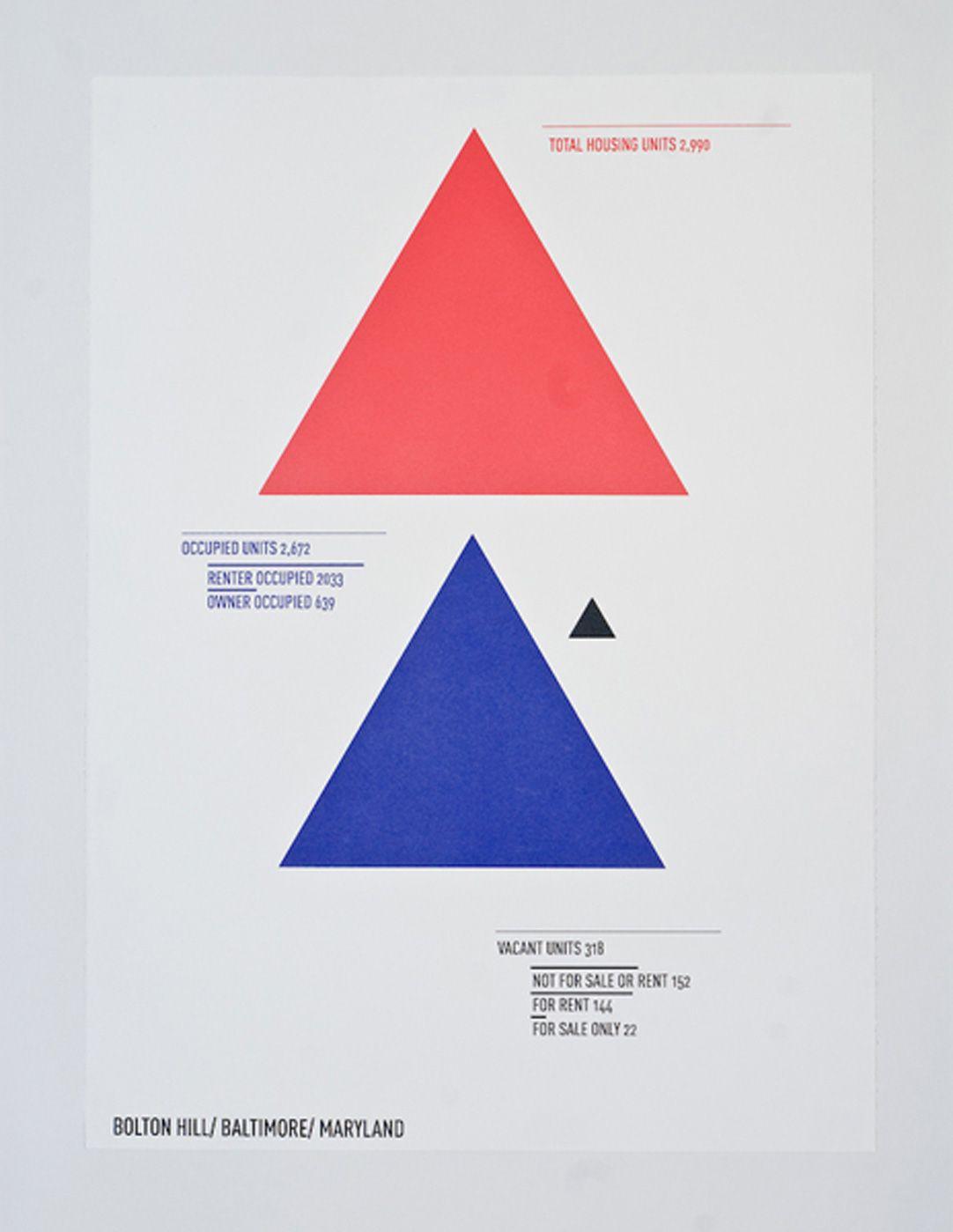aron fay - typo/graphic posters