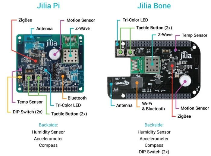 Internet Of Things #IoT Development Kit Introduced For