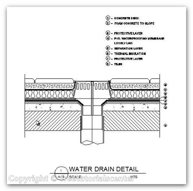 Water Drain Section Autocad Files Drainage Water Drain Section Engineers Home Autocad Drain Floor Drains