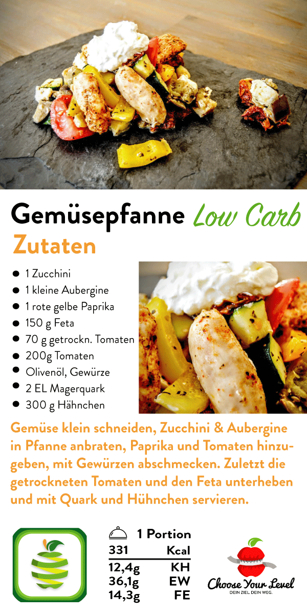 Gemüsepfanne low carb #healthycrockpotchickenrecipes