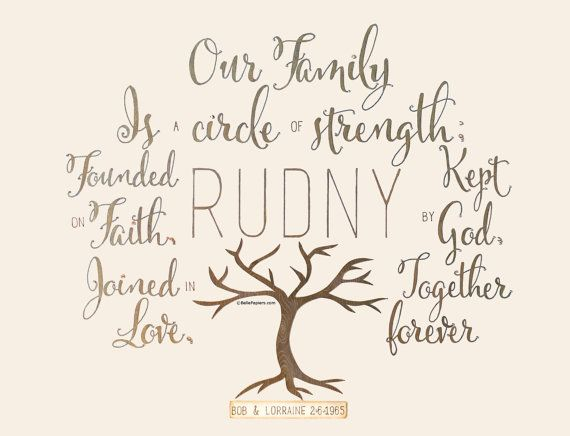 Family Tree Family Quote Christian Family By Bellepapiers On Etsy