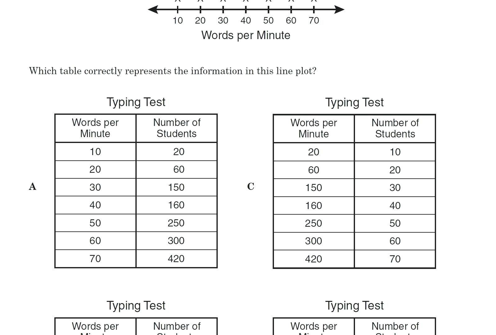 Ratio Tables 6th Grade Worksheets Free Ratio Tables