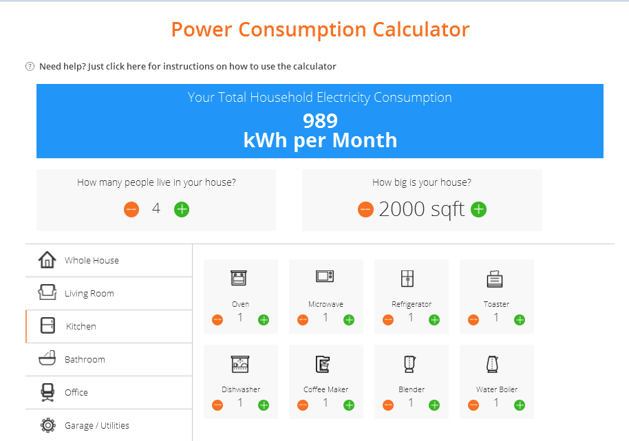 A Handy Power Consumption Calculator For The Appliances In Your Home Power Electricity Consumption Homeowner