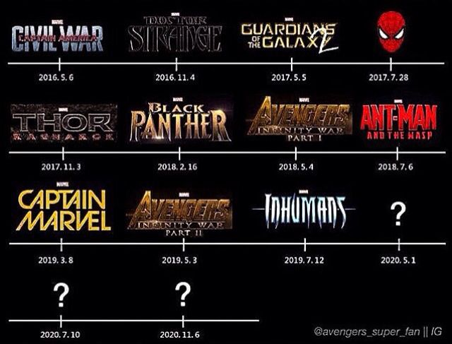 Marvel movies by release date