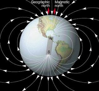 Earth's magnetic field vital for protecting atmosphere ...