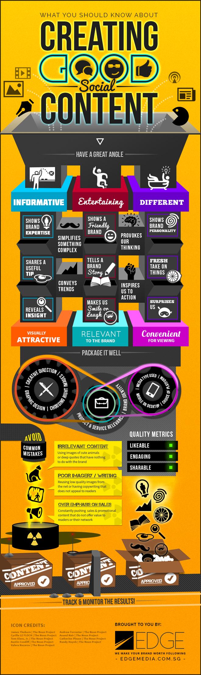 Checklist bij het creeren van goede sociale content [infographic]