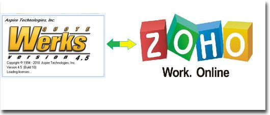 Quotewerks And Zoho Crm Synchronization Enable Synching Between