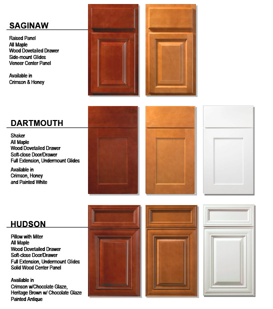 Wolf classic cabinets door sample kitchen styles for Classic kitchen cabinets