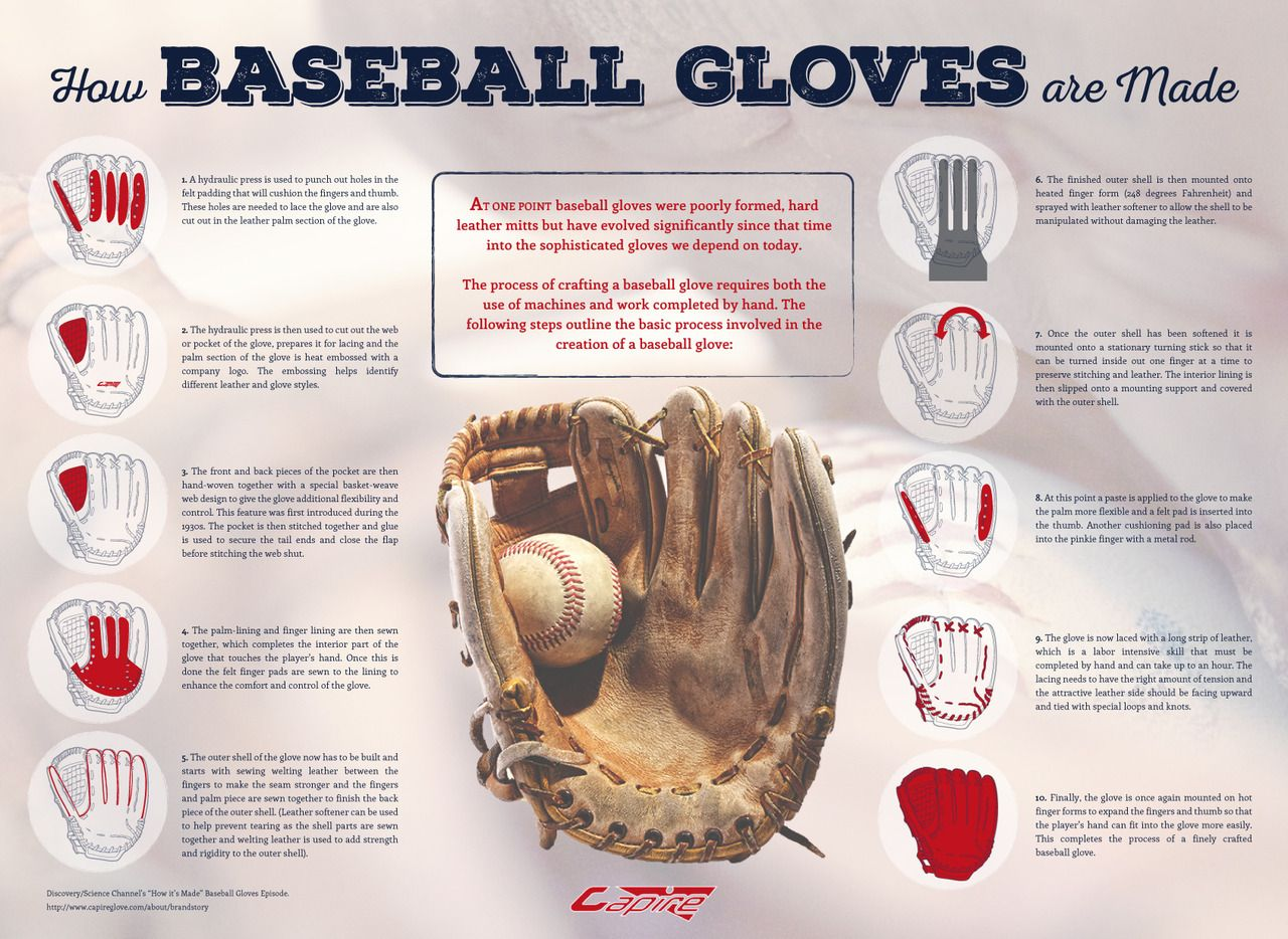 Infographic How Baseball Gloves Are Made It Is Gabetumblr Baseball Glove Baseball Playoffs Baseball Equipment