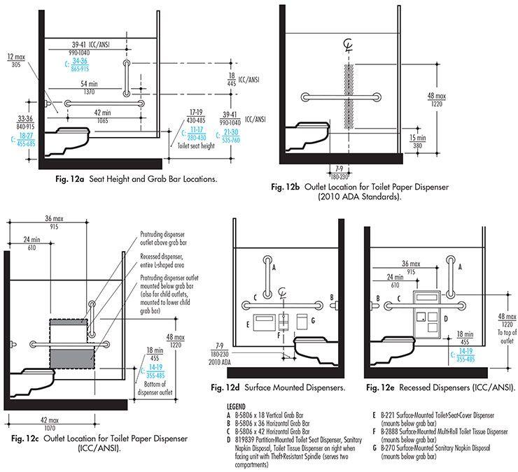 Image result for minimum non ada toilet stall dimensions diagram ...