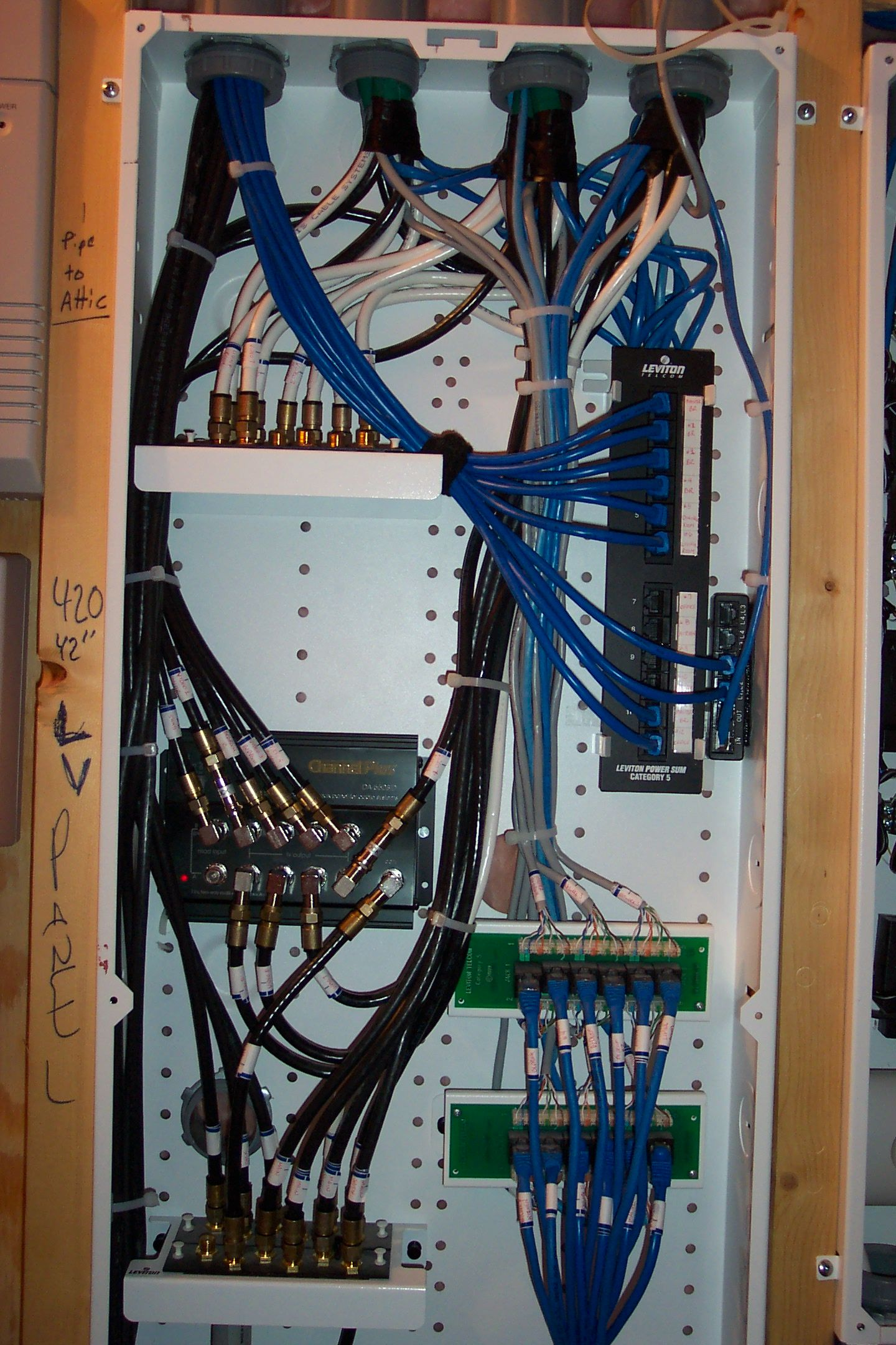 home ethernet wiring panel [ 1440 x 2160 Pixel ]
