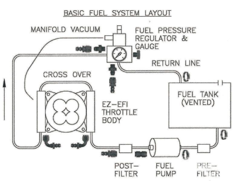 Fuel Pressure Regulator Installation Google Search Regulators Installation Pressure