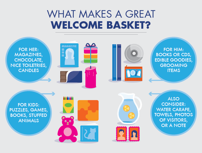 Beautiful Make Your House Guests Feel Welcome With A Simple Bouquet Of Flowers, A  Bowl Of Fresh Or Dried Fruit, And A Thoughtfully Assembled Basket Of  Goodies.