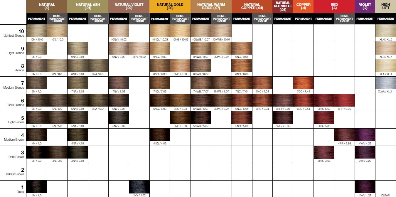 Joico Lumishine Color Swatch Chart Confessions Of A Cosmetologistconfessions Of A Cosmetologist Pravana Color Chart Hair Color Chart Joico Color Chart