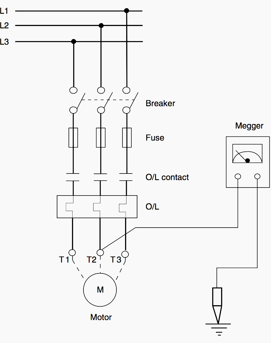 megger test of motor