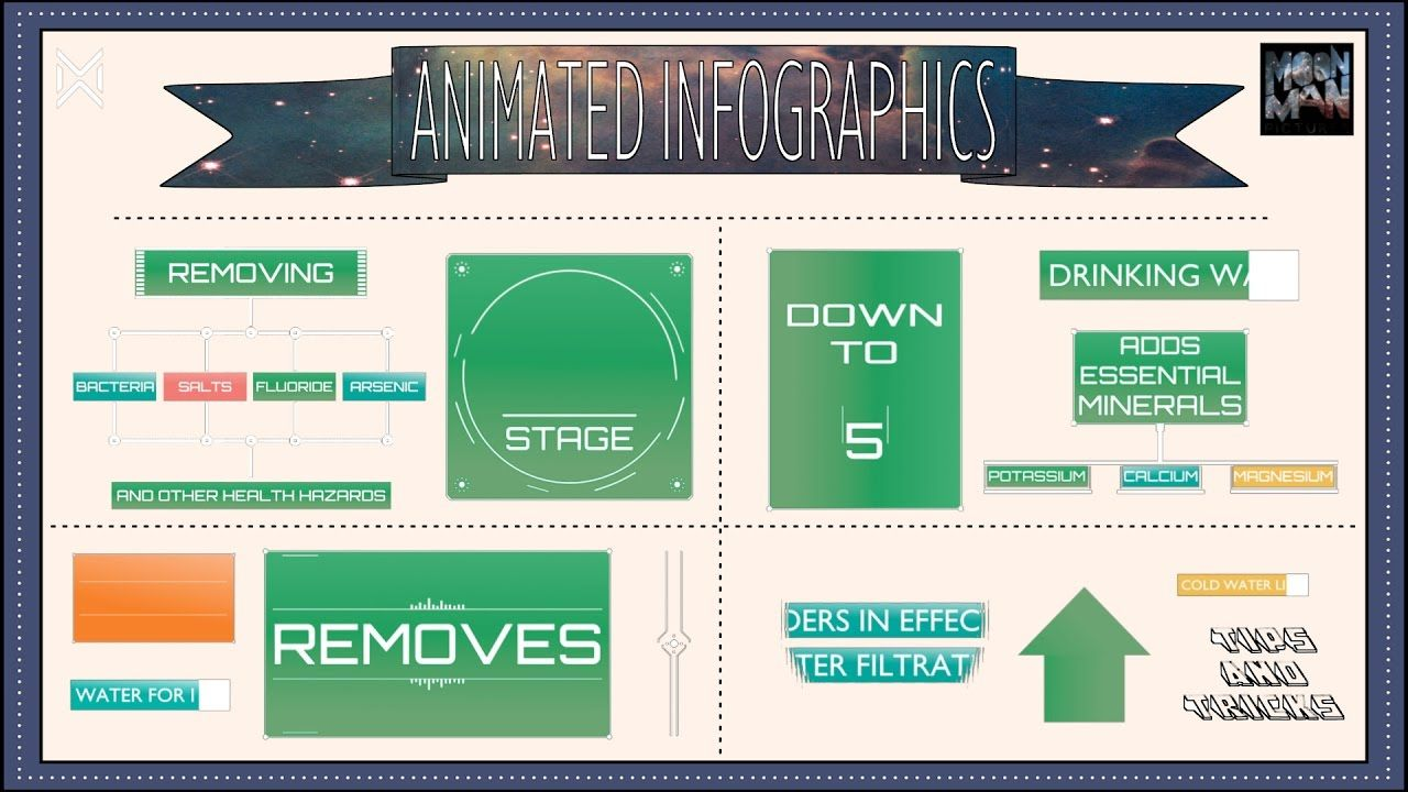 Infographics in Blender - 2D Motion Graphics | blender