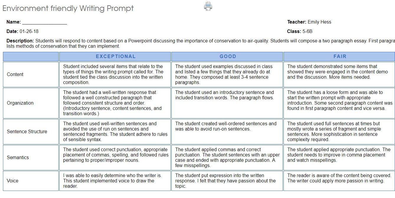 Environment Friendly Writing Prompt Essay Structure Paragraph Rubrics On
