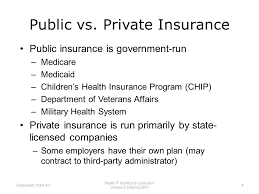 Image Result For Insurance Third Party Administration Process Procedure Administration Private Insurance How To Plan