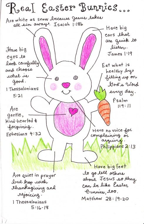 The real easter bunny easter bunny easter and bunny real easter bunnies i loved this idea too bad i cant use it with the bible verses at the school i might make this as a poster for the family negle Images