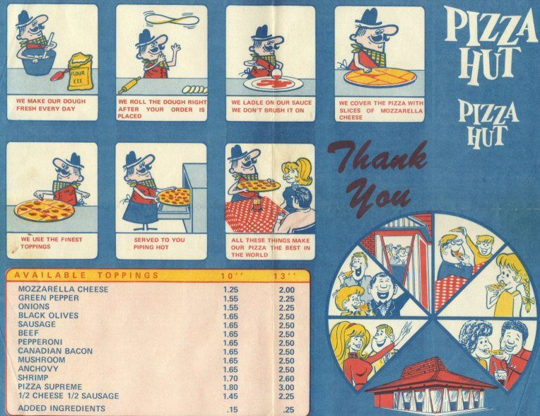 Pizza Hut Kitchen Guide Pizza hut, Vintage menu, Vintage