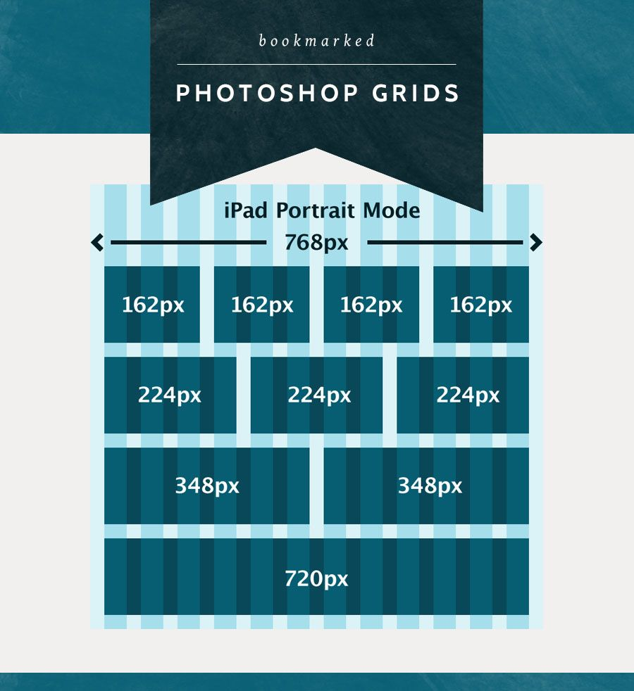 Bookmarked photoshop grids web design tutorials such free photoshop grid templates for various screen sizes and common constraints find this pin and more on web design tutorials baditri Images