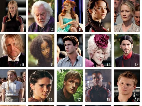 Which Hunger Games Character Are You Hunger Games Characters