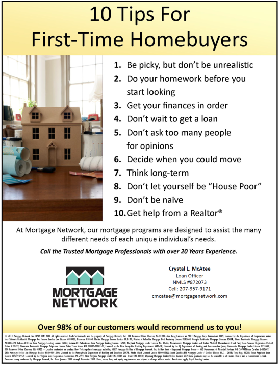Mortgage Network Inc First Time Home Buyers Home Loans Financial Decisions