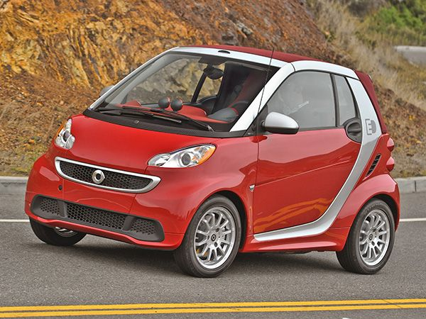 10 Most Fuel Efficient Cars Under 25 000 2016 Smart Fortwo