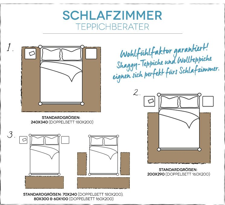 wie bestimme ich die richtige teppichgr e f r das schlafzimmer how do i determine the right. Black Bedroom Furniture Sets. Home Design Ideas