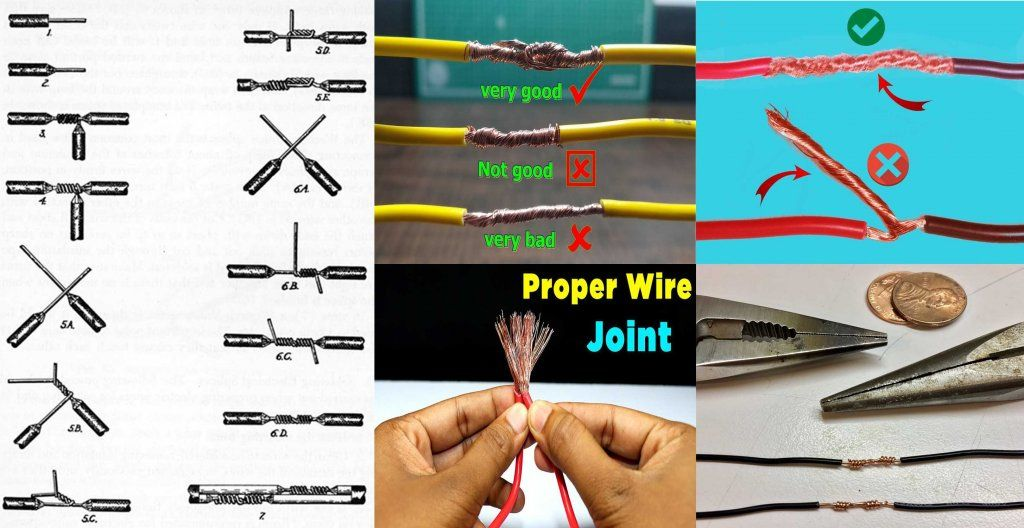 Pin By Ghaith Derbas On Electrical In 2020 Electrical Wiring Wire Electricity